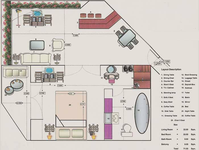 Family Suite plan